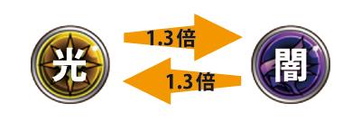 hikaritoyami